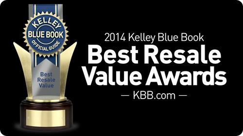 KBB Ranks Toyota Brand Best Resale Value